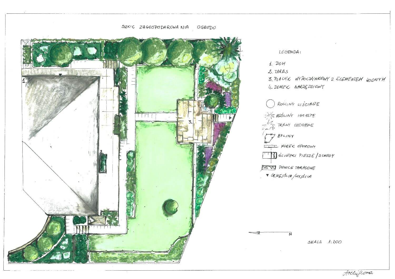 archiflora projekt ogrodu