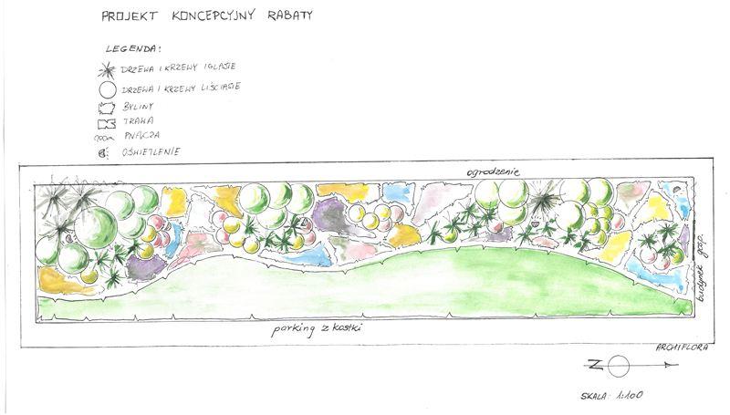 archiflora-projekt-rabaty
