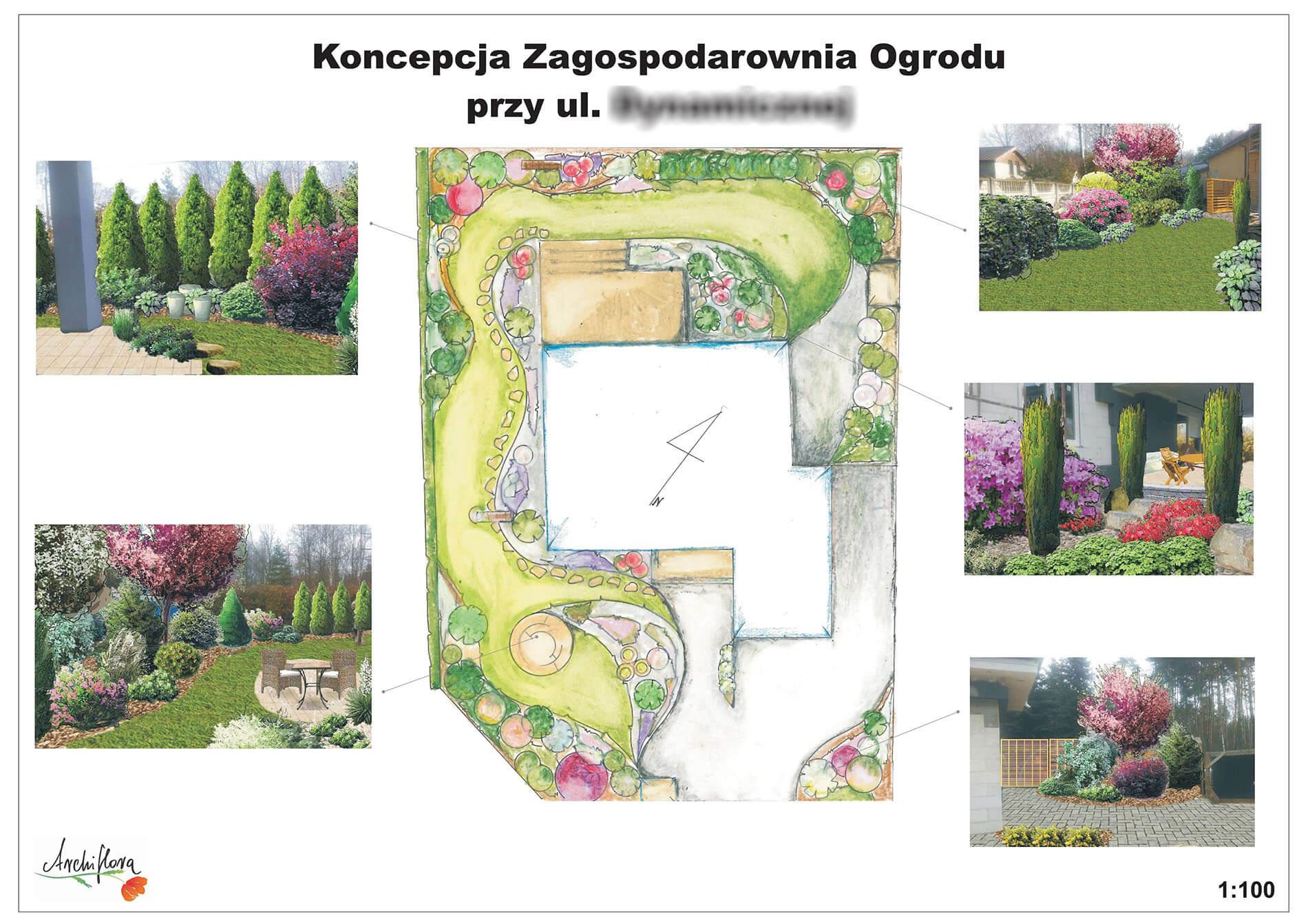 koncepcja zagospodarowania ogrodu